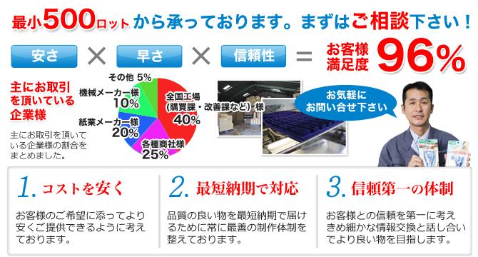 宮崎株式会社オリジナル成型